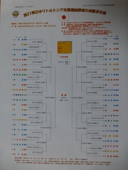 第21回日本リトルシニア全国選抜大会組み合わせ